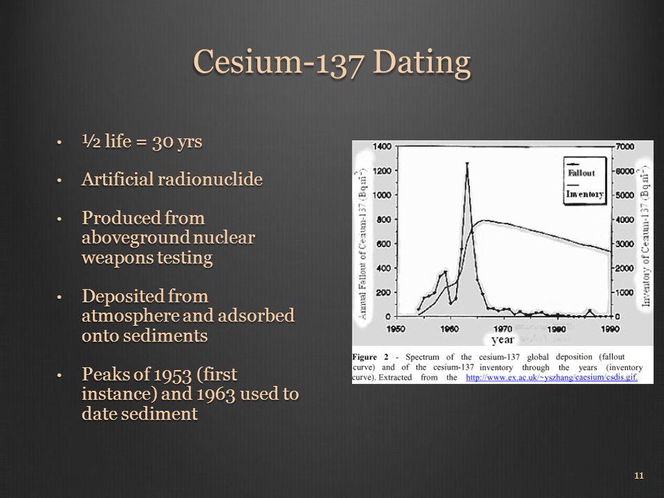 cesium 137 dating method Texas water development board (twdb) studying hydrographic survey methods average sedimentation rates since 1964 using the cesium-137 dating method.