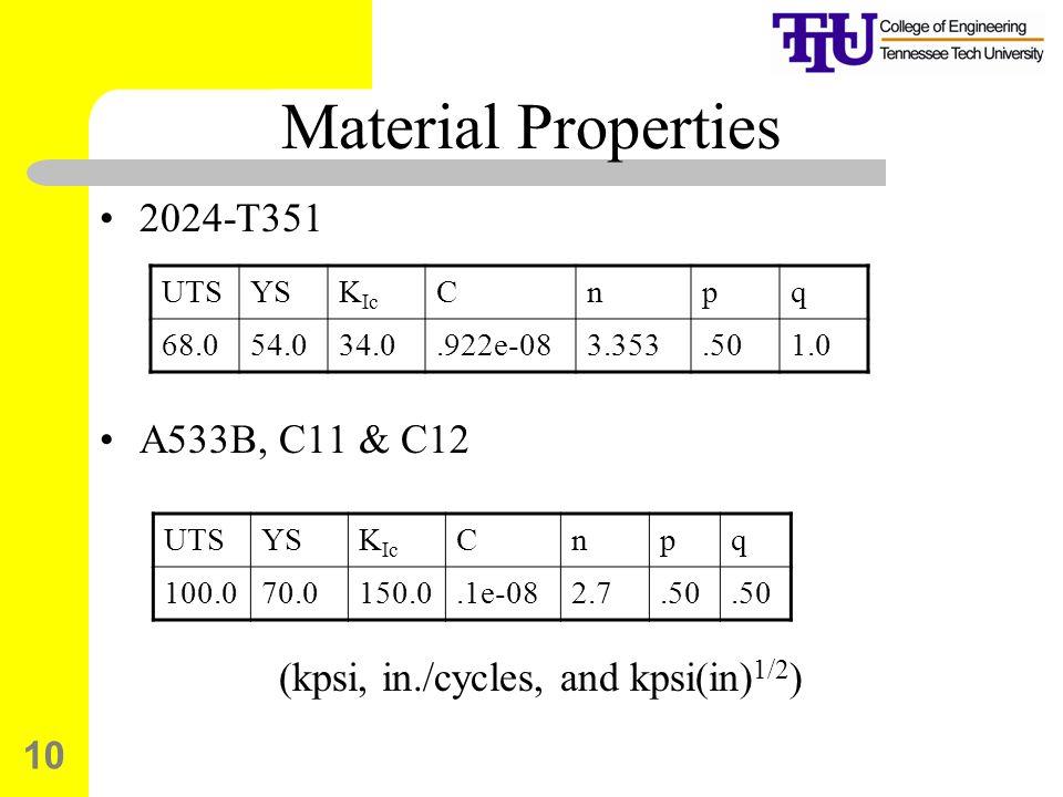 (kpsi, in./cycles, and kpsi(in)1/2)