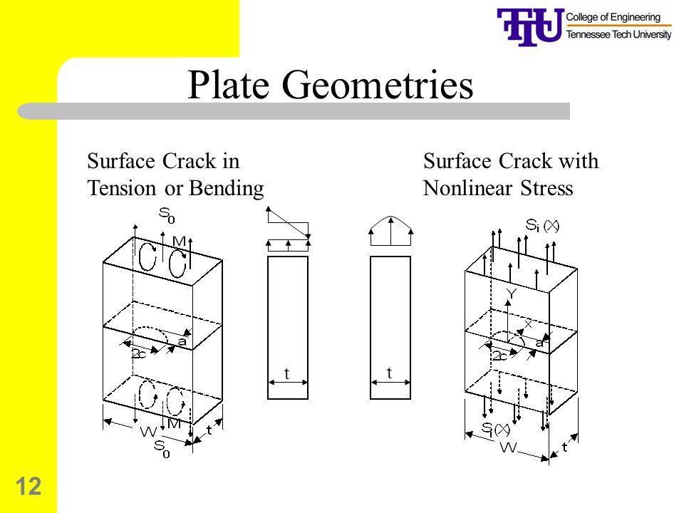 Plate Geometries Surface Crack in Tension or Bending