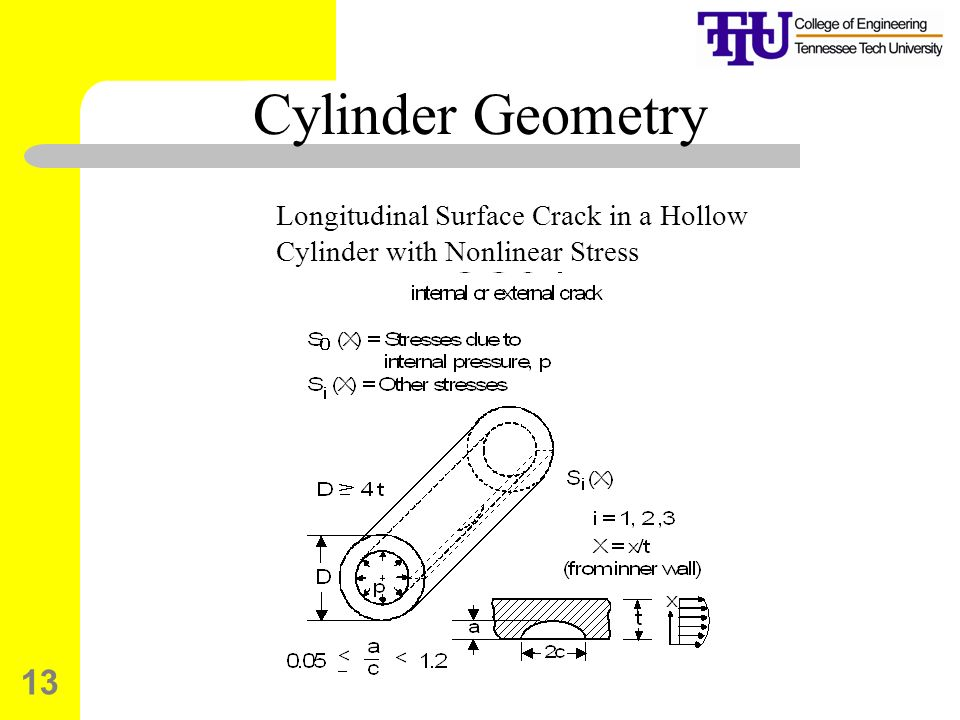 Cylinder Geometry Longitudinal Surface Crack in a Hollow Cylinder with Nonlinear Stress