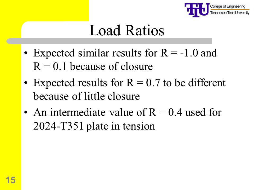 Load Ratios Expected similar results for R = -1.0 and R = 0.1 because of closure.