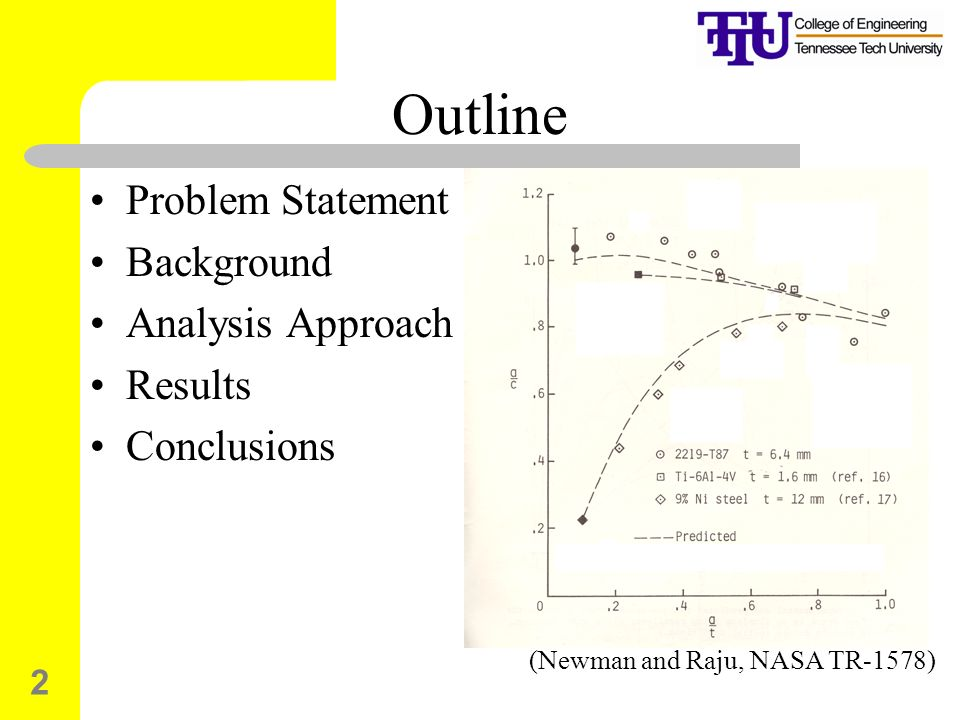 Outline Problem Statement Background Analysis Approach Results