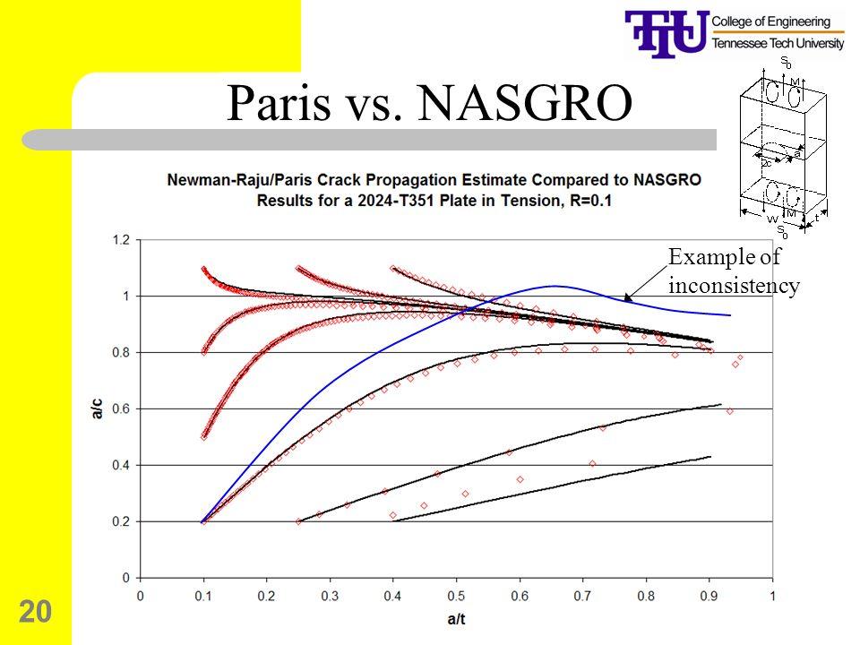 Paris vs. NASGRO Example of inconsistency