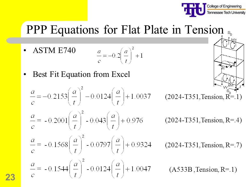 PPP Equations for Flat Plate in Tension
