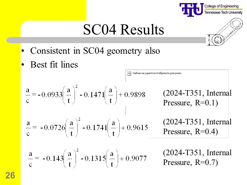 SC04 Results Consistent in SC04 geometry also Best fit lines