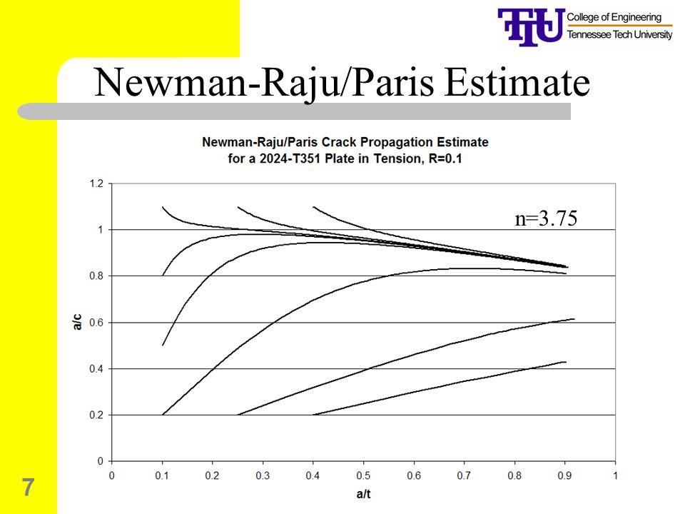 Newman-Raju/Paris Estimate