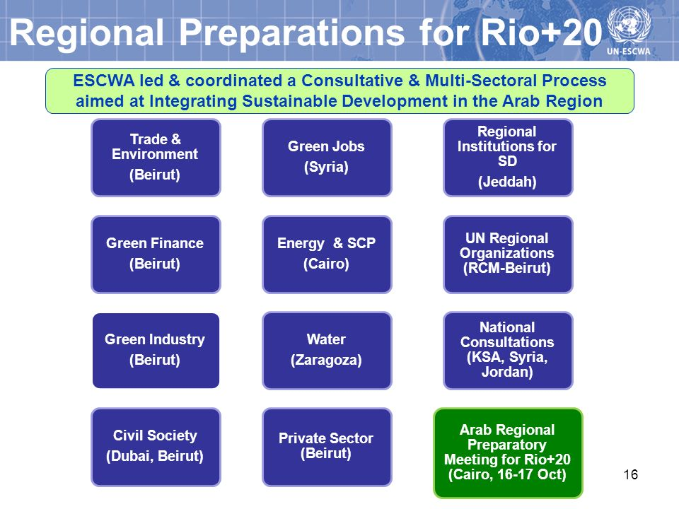 Regional Preparations for Rio+20
