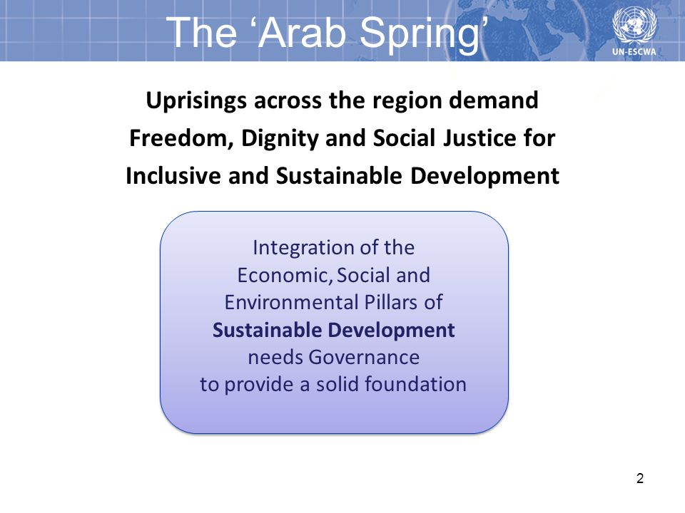 The 'Arab Spring' Uprisings across the region demand