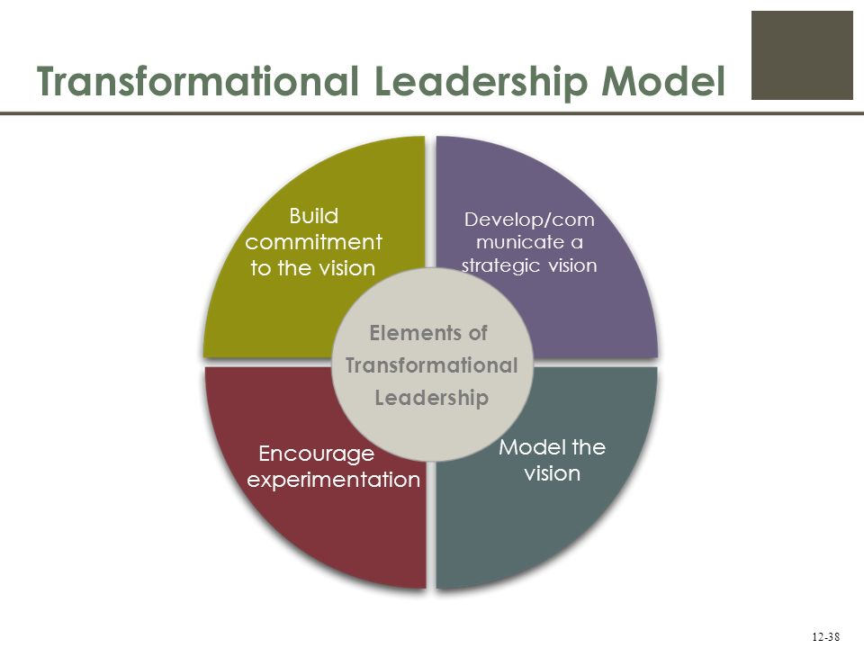 effects of transformational leadership in individual Ty - jour t1 - an investigation of path-goal and transformational leadership theory predictions at the individual level of analysis au - schriesheim,chester a.