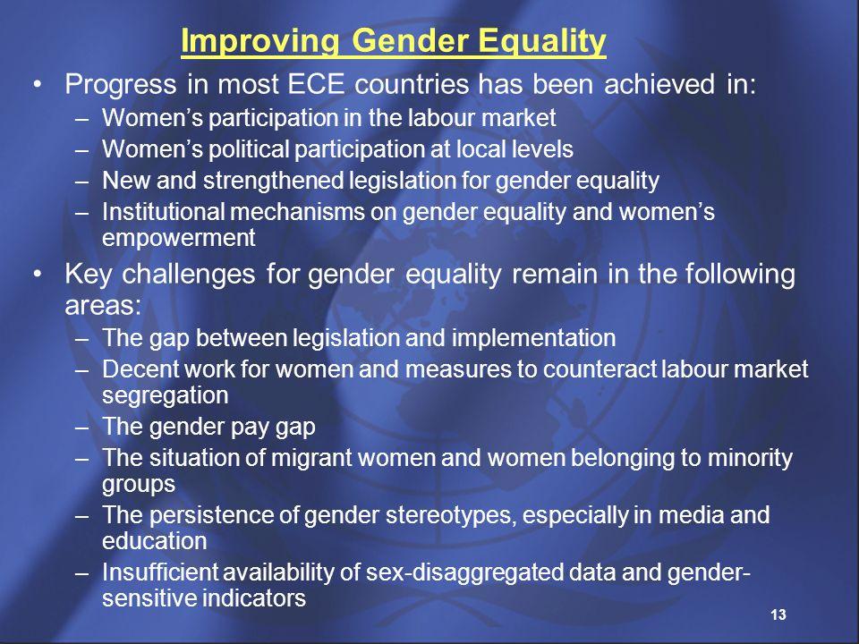 Improving Gender Equality