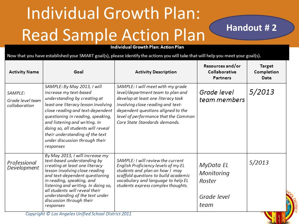 Introduction to the lausd teaching and learning framework for Individual student action plan template