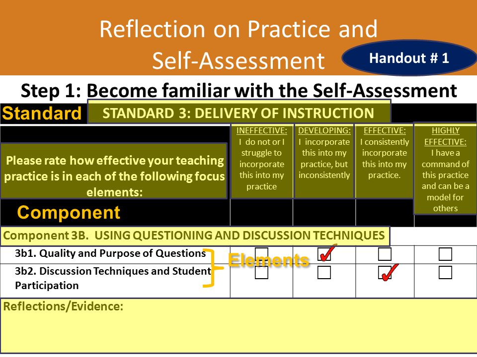 practice based self reflection Student self reflection work-based research shows that a combination of student self-reflection and a model and seven principles of good feedback practice.