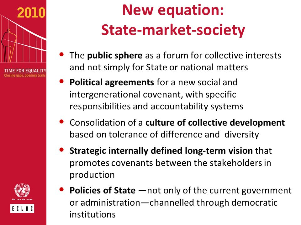New equation: State-market-society