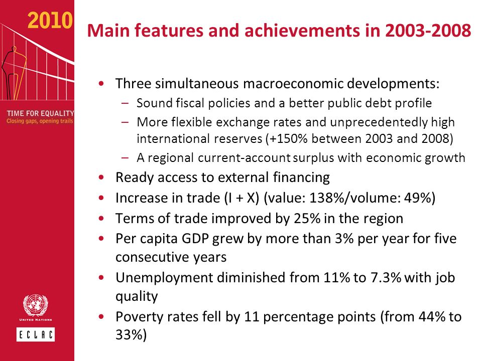 Main features and achievements in 2003-2008