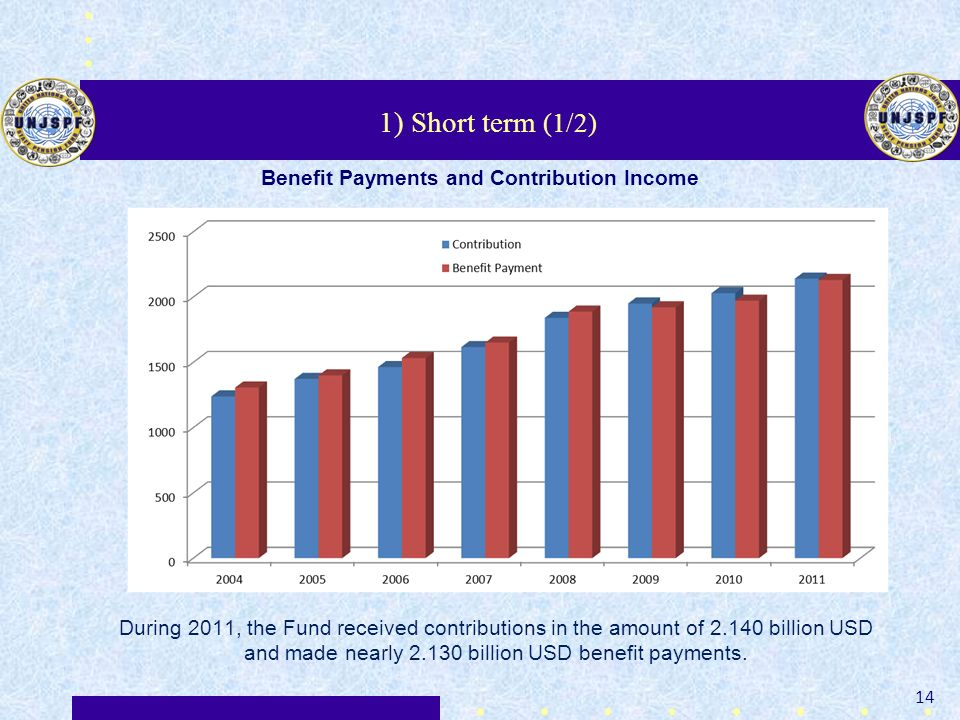 Benefit Payments and Contribution Income