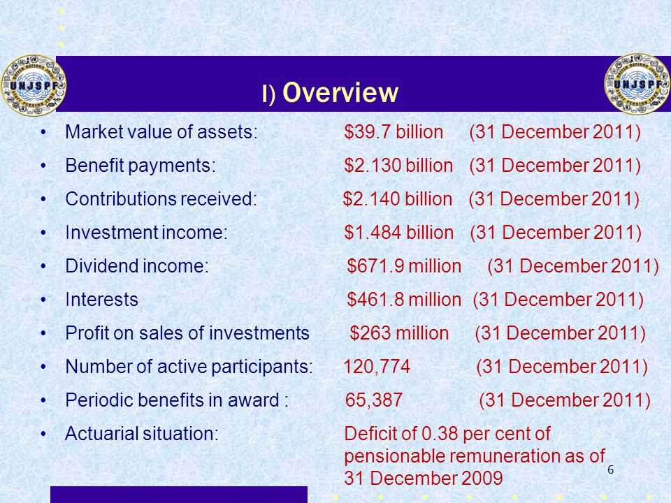 I) Overview Market value of assets: $39.7 billion (31 December 2011)