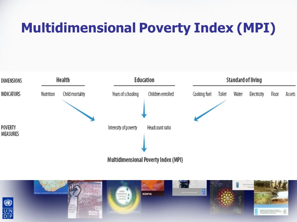 Multidimensional Poverty Index (MPI)
