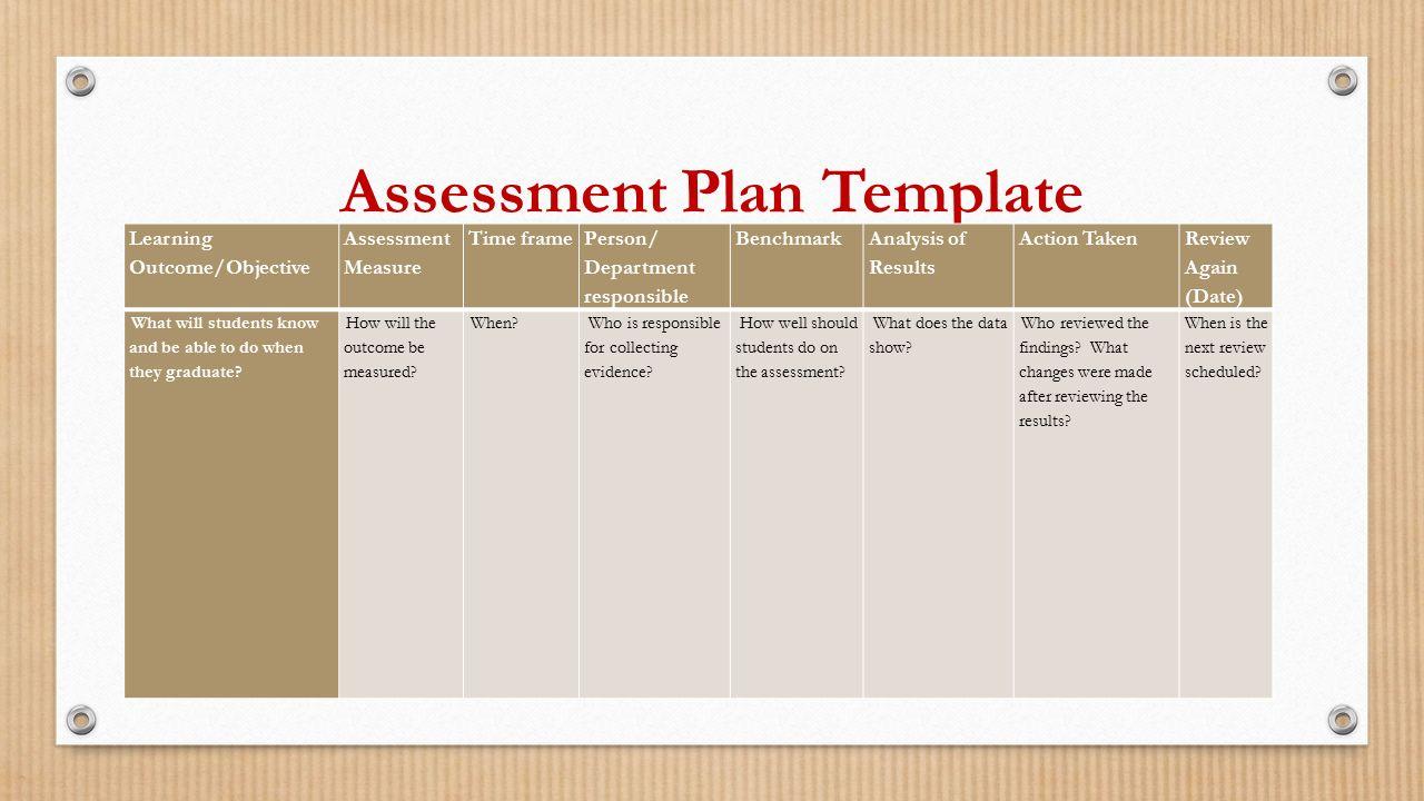 Assessment Plan Template