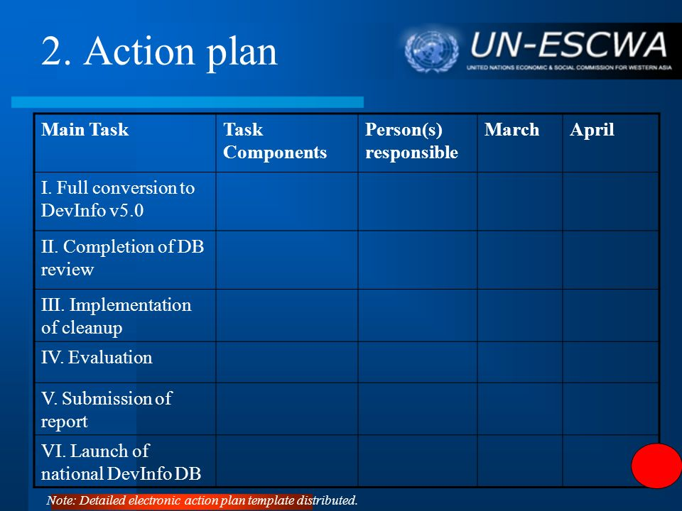 2. Action plan Main Task Task Components Person(s) responsible March