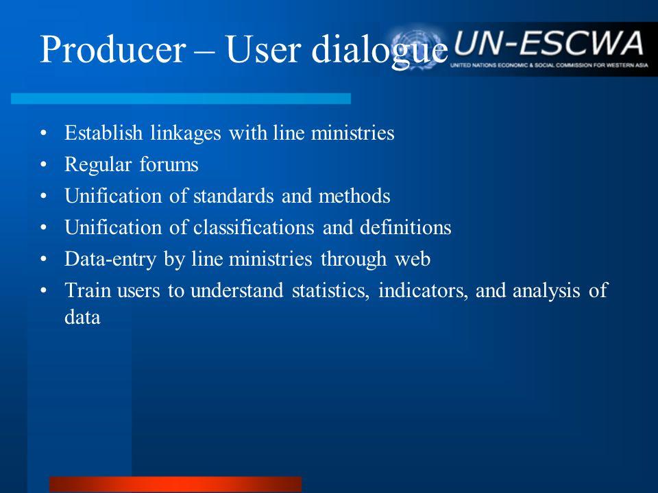 Producer – User dialogue