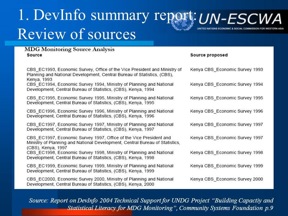 1. DevInfo summary report: Review of sources