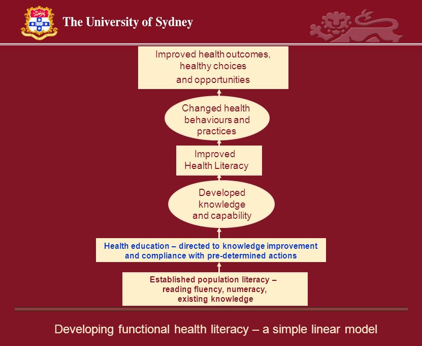 Established population literacy – reading fluency, numeracy,