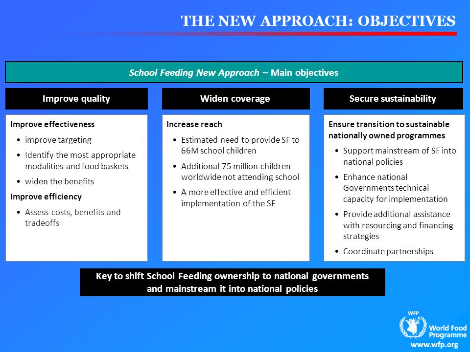 Secure sustainability School Feeding New Approach – Main objectives