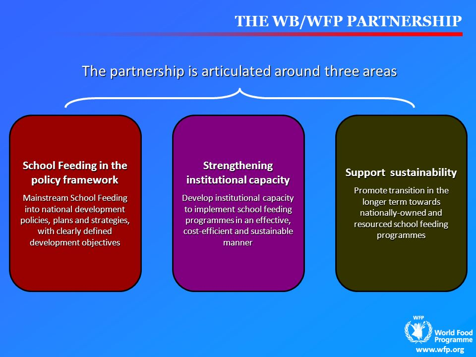 The partnership is articulated around three areas