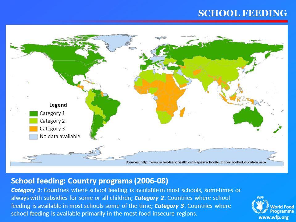 SCHOOL FEEDING School feeding: Country programs (2006-08)