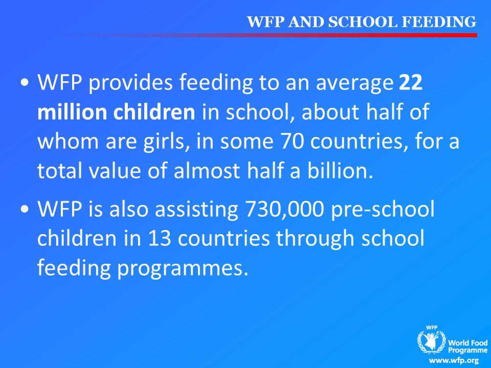 WFP AND SCHOOL FEEDING
