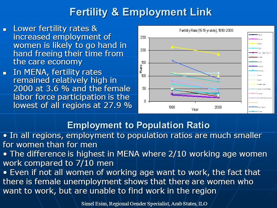 Fertility & Employment Link