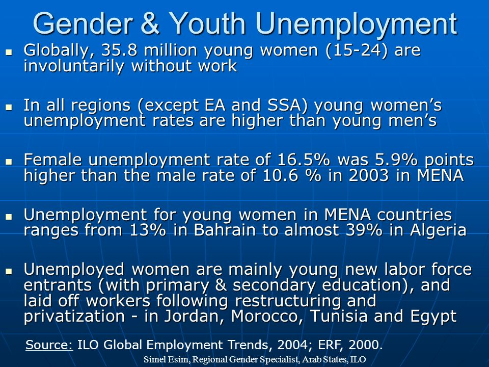 Gender & Youth Unemployment
