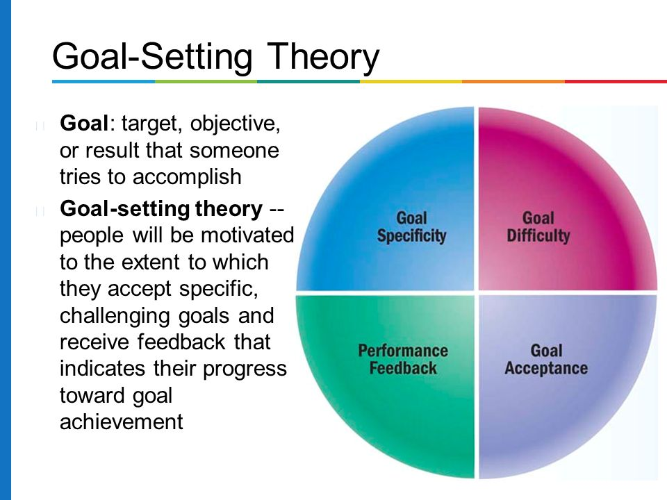How to Get SMART About Goal Setting
