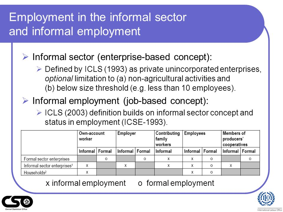 Employment in the informal sector and informal employment