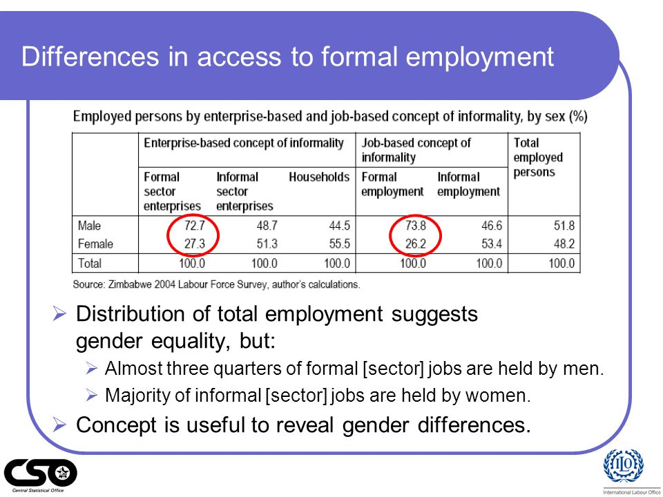 Differences in access to formal employment