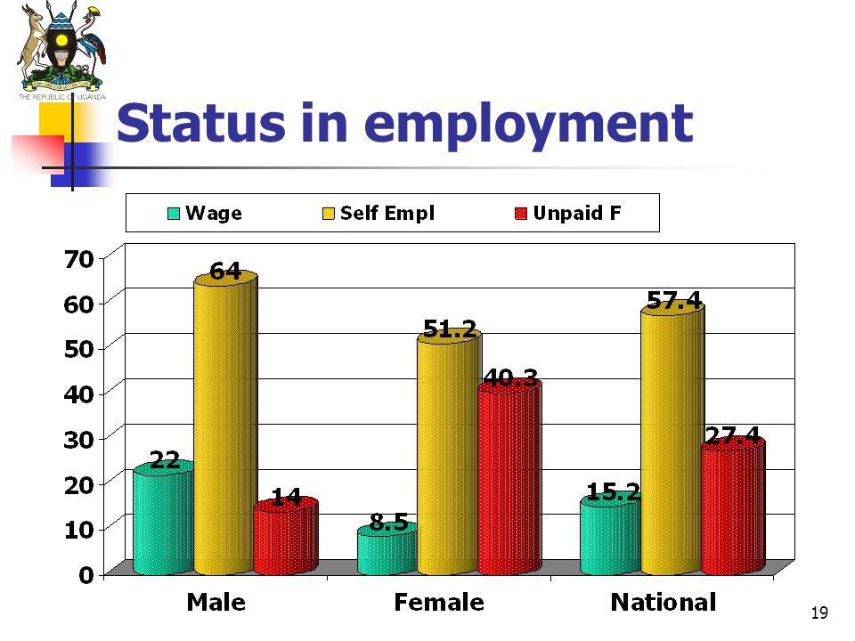 Status in employment