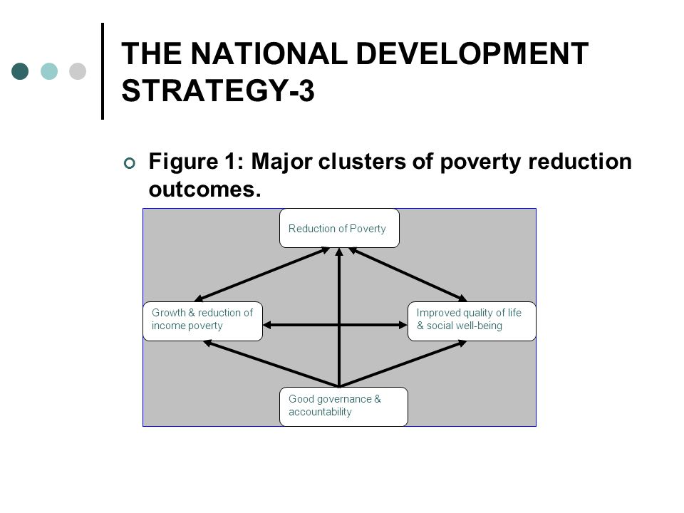 THE NATIONAL DEVELOPMENT STRATEGY-3