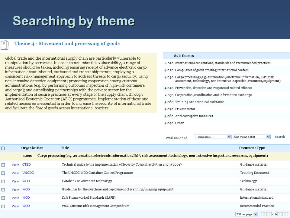 Searching by theme