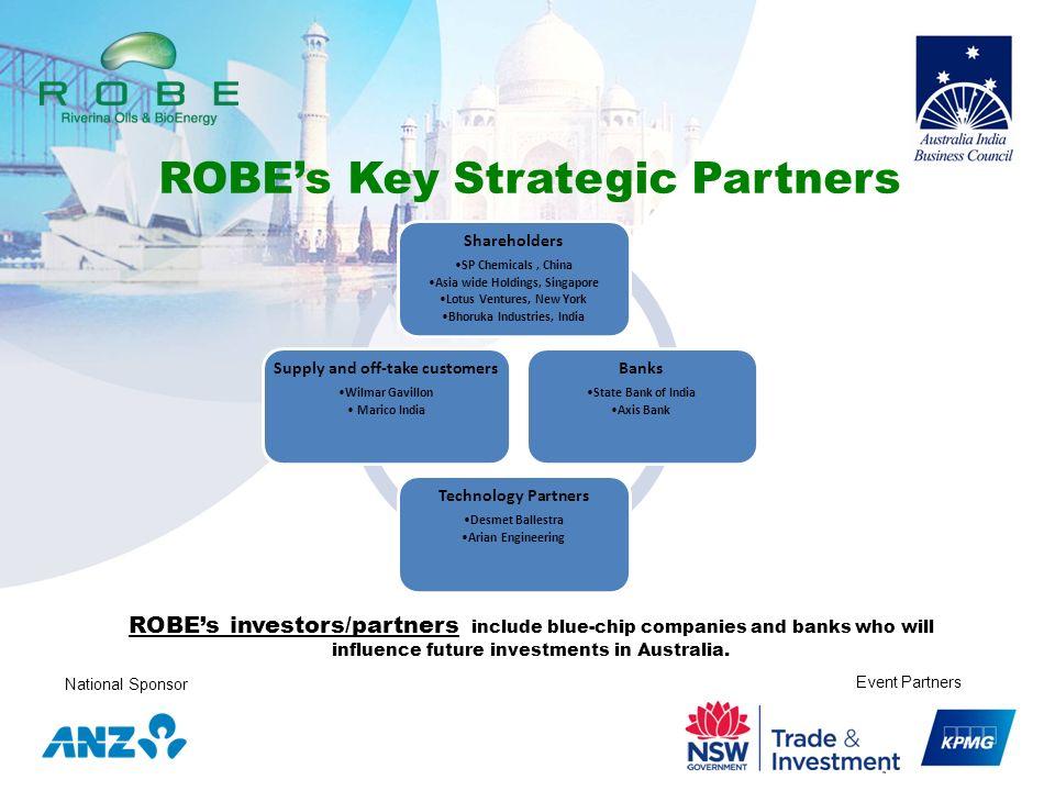 ROBE's Key Strategic Partners