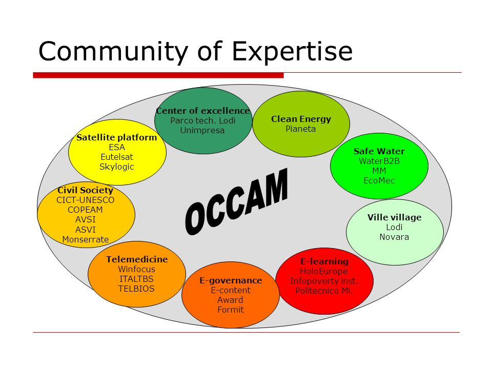 Community of Expertise