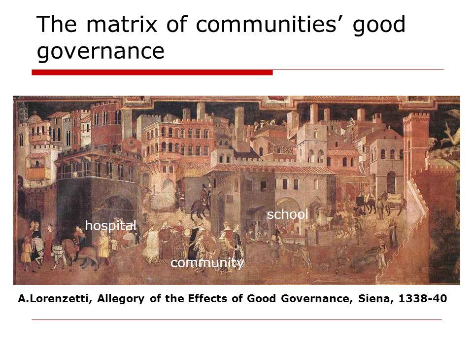 The matrix of communities' good governance