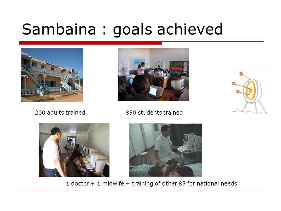 Sambaina : goals achieved