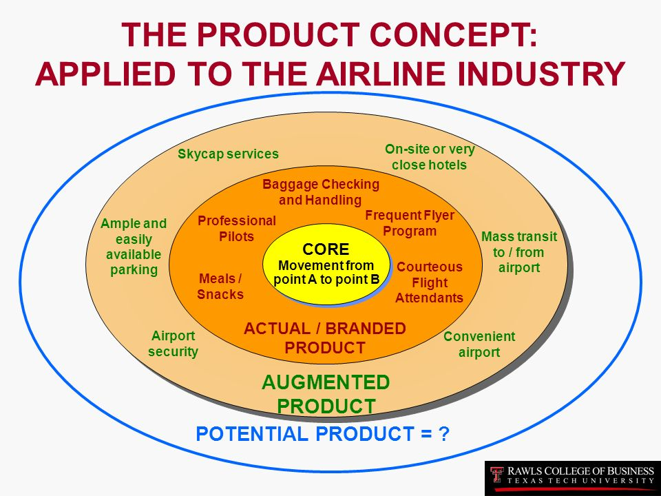4ps of airline marketing General electric company (ge) marketing mix or 4ps (product, place,  electric  lighting, aerospace, aviation, healthcare, and transportation.
