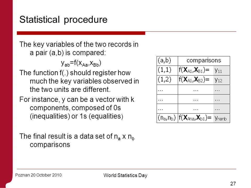Statistical procedure