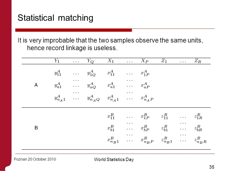 Statistical matching It is very improbable that the two samples observe the same units, hence record linkage is useless.