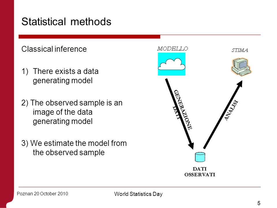 Statistical methods Classical inference