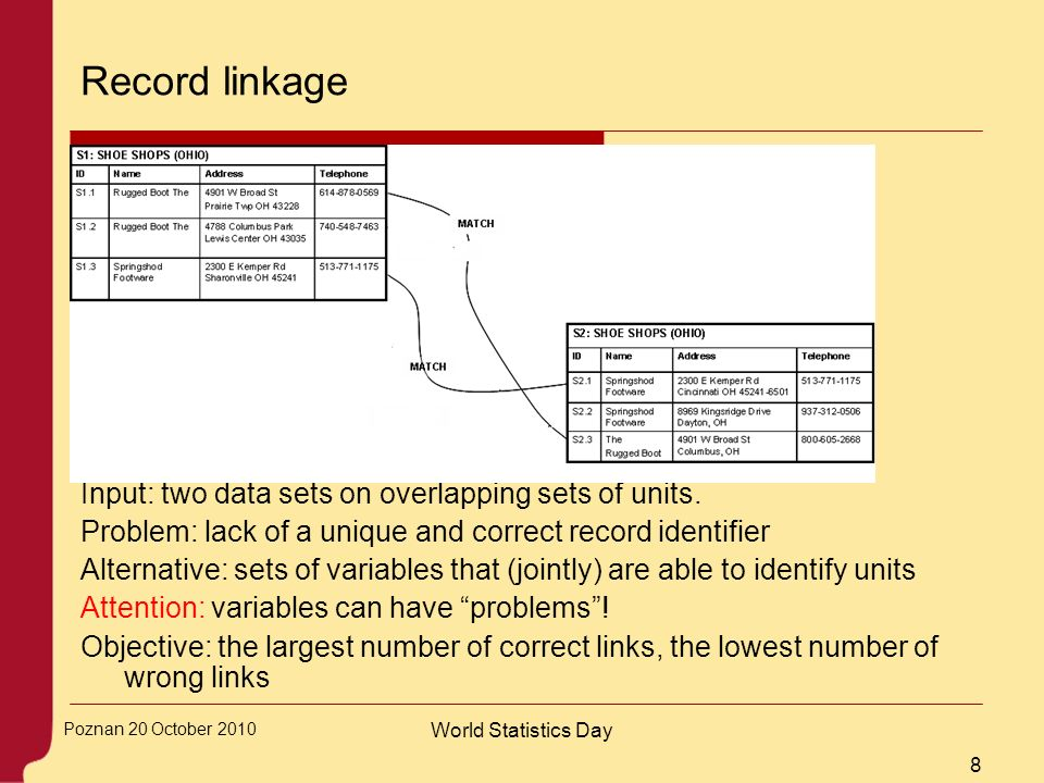 Record linkage Input: two data sets on overlapping sets of units.