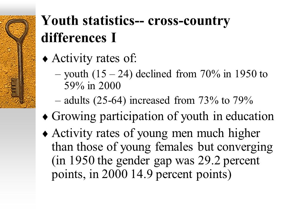 Youth statistics-- cross-country differences I
