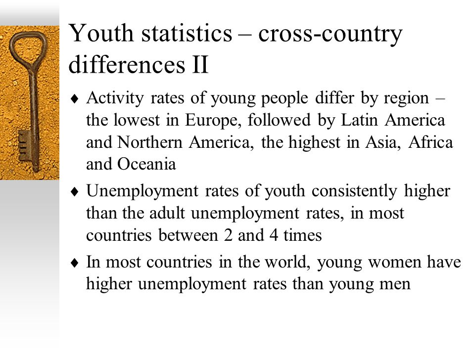 Youth statistics – cross-country differences II