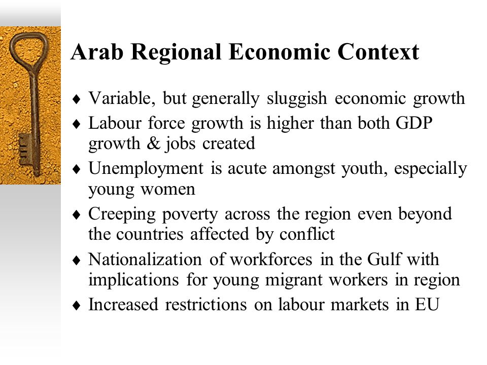 Arab Regional Economic Context